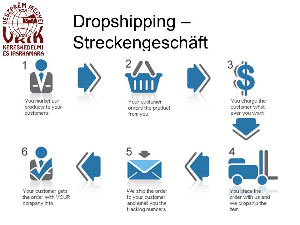 Dropshipping – Streckengeschäft