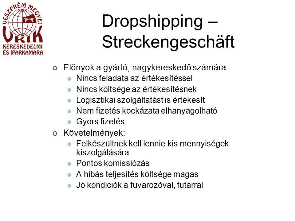 Dropshipping – Streckengeschäft Előnyök a gyártó, nagykereskedő számára Nincs feladata az értékesítéssel Nincs költsége az értékesítésnek Logisztikai szolgáltatást is értékesít Nem fizetés kockázata elhanyagolható Gyors fizetés Követelmények: Felkészültnek kell lennie kis mennyiségek kiszolgálására Pontos komissiózás A hibás teljesítés költsége magas Jó kondiciók a fuvarozóval, futárral