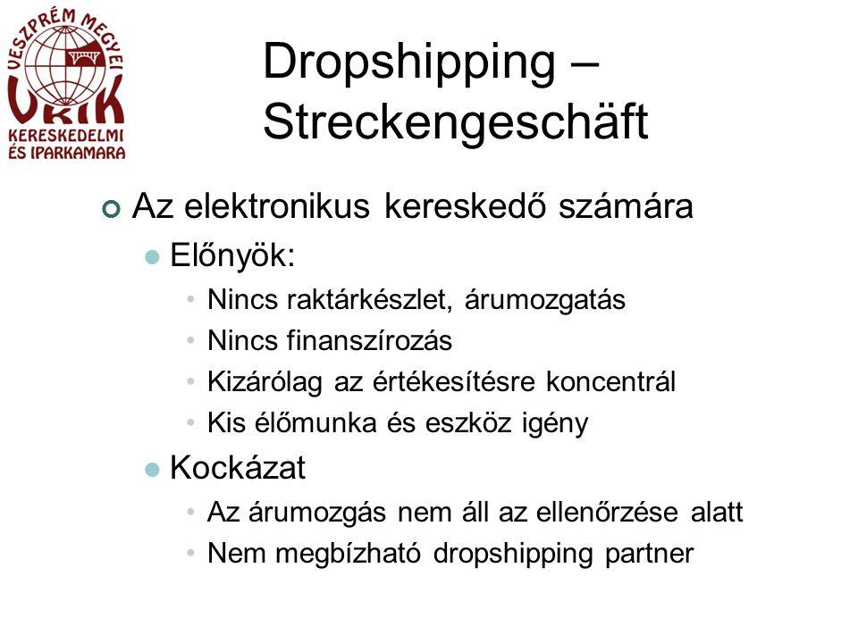 Dropshipping – Streckengeschäft Az elektronikus kereskedő számára Előnyök: Nincs raktárkészlet, árumozgatás Nincs finanszírozás Kizárólag az értékesítésre koncentrál Kis élőmunka és eszköz igény Kockázat Az árumozgás nem áll az ellenőrzése alatt Nem megbízható dropshipping partner