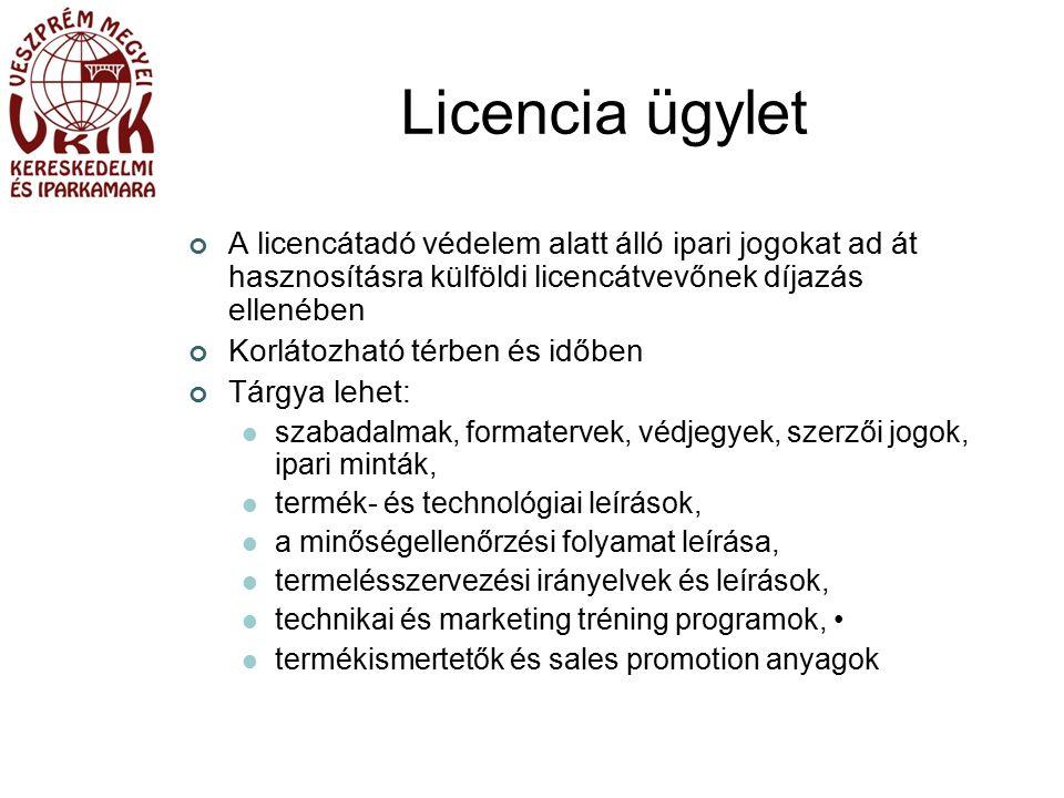 Licencia ügylet A licencátadó védelem alatt álló ipari jogokat ad át hasznosításra külföldi licencátvevőnek díjazás ellenében Korlátozható térben és időben Tárgya lehet: szabadalmak, formatervek, védjegyek, szerzői jogok, ipari minták, termék- és technológiai leírások, a minőségellenőrzési folyamat leírása, termelésszervezési irányelvek és leírások, technikai és marketing tréning programok, termékismertetők és sales promotion anyagok
