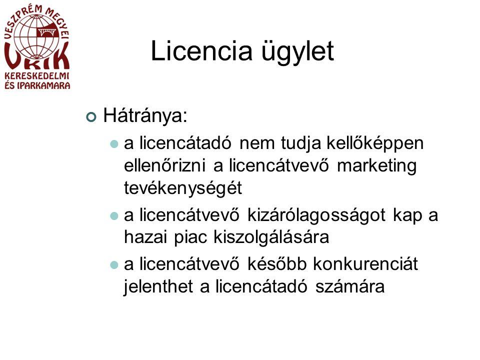 Licencia ügylet Hátránya: a licencátadó nem tudja kellőképpen ellenőrizni a licencátvevő marketing tevékenységét a licencátvevő kizárólagosságot kap a hazai piac kiszolgálására a licencátvevő később konkurenciát jelenthet a licencátadó számára