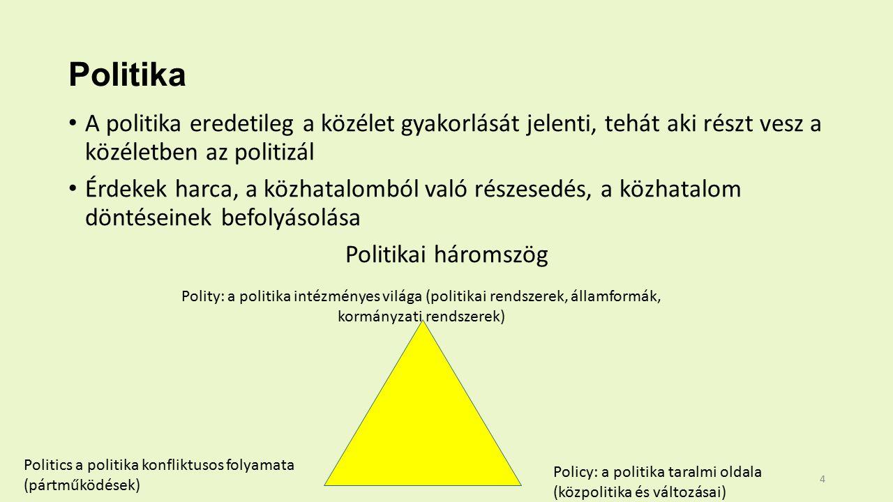 Politika A politika eredetileg a közélet gyakorlását jelenti, tehát aki részt vesz a közéletben az politizál Érdekek harca, a közhatalomból való részesedés, a közhatalom döntéseinek befolyásolása Politikai háromszög Polity: a politika intézményes világa (politikai rendszerek, államformák, kormányzati rendszerek) Politics a politika konfliktusos folyamata (pártműködések) Policy: a politika taralmi oldala (közpolitika és változásai) 4