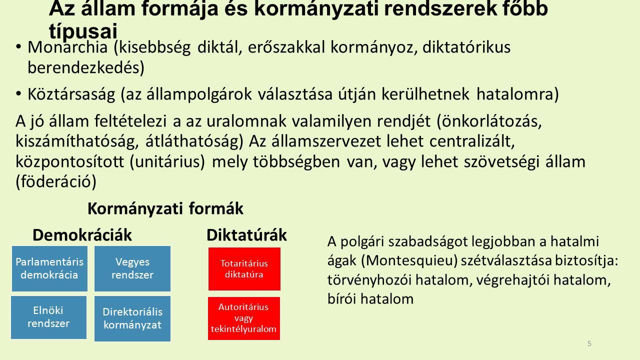 Az állam formája és kormányzati rendszerek főbb típusai Monarchia (kisebbség diktál, erőszakkal kormányoz, diktatórikus berendezkedés) Köztársaság (az állampolgárok választása útján kerülhetnek hatalomra) A jó állam feltételezi a az uralomnak valamilyen rendjét (önkorlátozás, kiszámíthatóság, átláthatóság) Az államszervezet lehet centralizált, központosított (unitárius) mely többségben van, vagy lehet szövetségi állam (föderáció) Kormányzati formák Demokráciák Diktatúrák Parlamentáris demokrácia Elnöki rendszer Vegyes rendszer Direktoriális kormányzat Totaritárius diktatúra Autoritárius vagy tekintélyuralom A polgári szabadságot legjobban a hatalmi ágak (Montesquieu) szétválasztása biztosítja: törvényhozói hatalom, végrehajtói hatalom, bírói hatalom 5