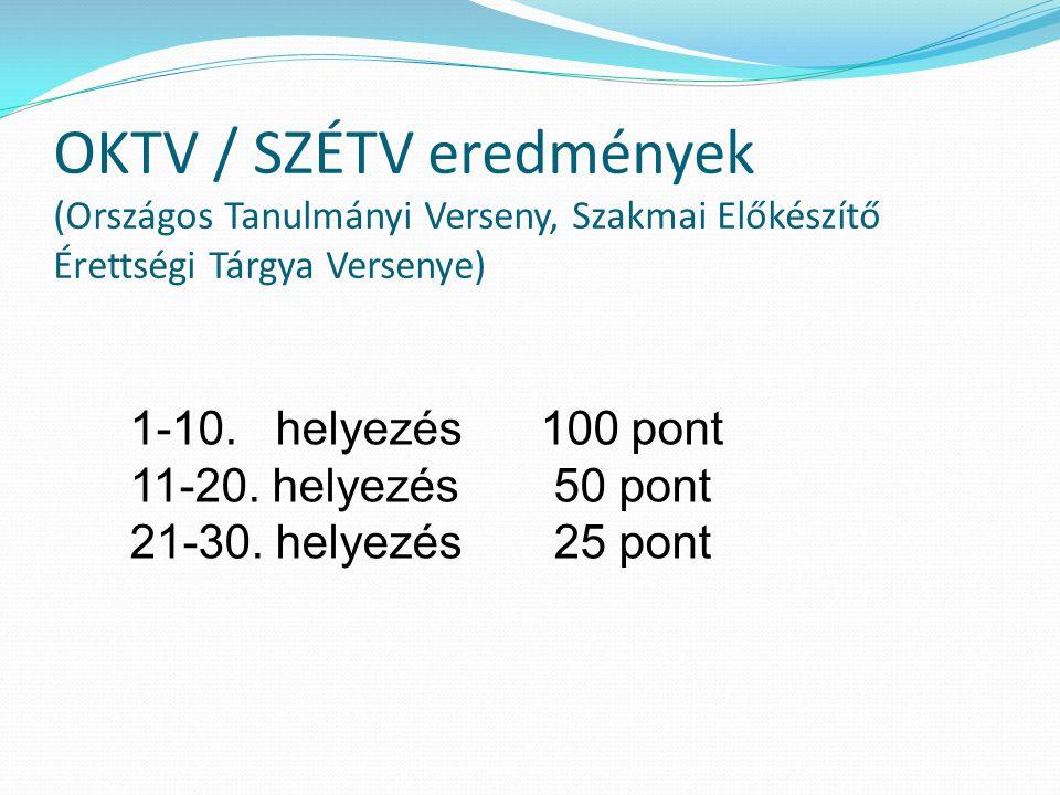 OKTV / SZÉTV eredmények (Országos Tanulmányi Verseny, Szakmai Előkészítő Érettségi Tárgya Versenye) 1-10.