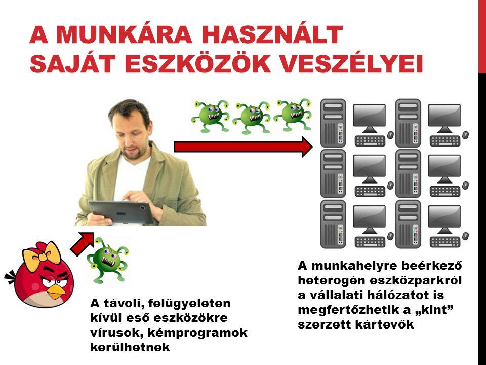 """A MUNKÁRA HASZNÁLT SAJÁT ESZKÖZÖK VESZÉLYEI A távoli, felügyeleten kívül eső eszközökre vírusok, kémprogramok kerülhetnek A munkahelyre beérkező heterogén eszközparkról a vállalati hálózatot is megfertőzhetik a """"kint szerzett kártevők"""
