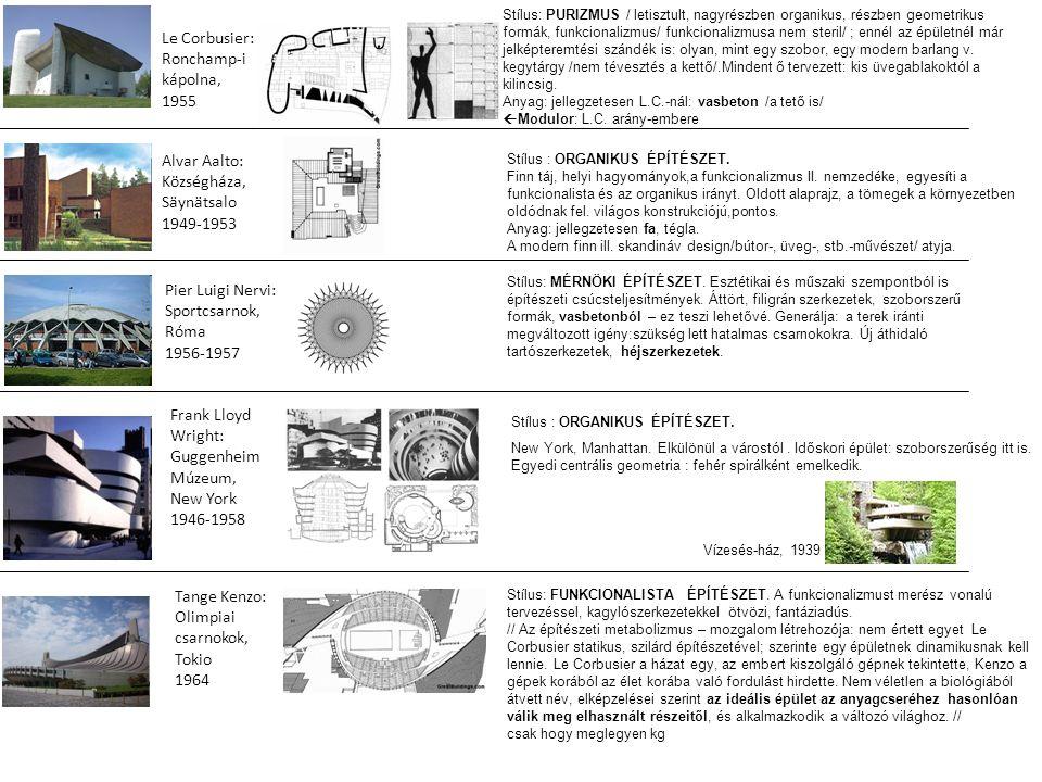 Le Corbusier: Ronchamp-i kápolna, 1955 Alvar Aalto: Községháza, Säynätsalo 1949-1953 Pier Luigi Nervi: Sportcsarnok, Róma 1956-1957 Frank Lloyd Wright