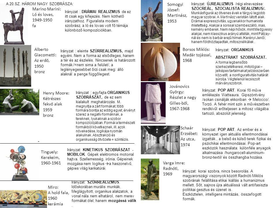 Marino Marini: Ló és lovas, 1949-1950 fa Alberto Giacometti: Az erdő, 1950 bronz Henry Moore: Kétrészes fekvő alak 1959 bronz Tinguely: Kerekeim, 1960