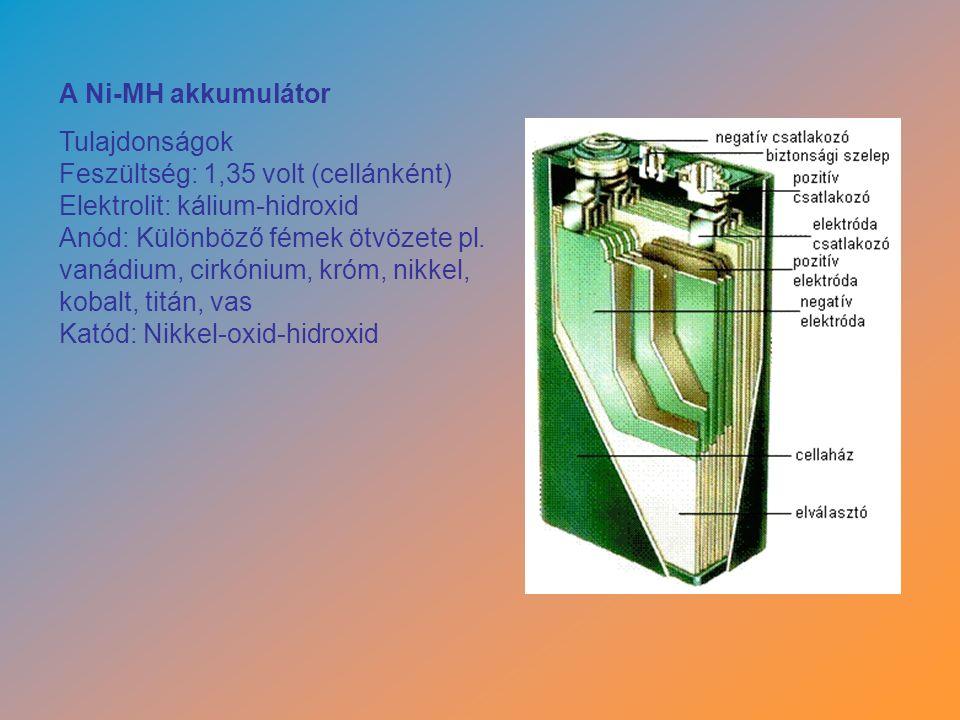 A Ni-MH akkumulátor Tulajdonságok Feszültség: 1,35 volt (cellánként) Elektrolit: kálium-hidroxid Anód: Különböző fémek ötvözete pl.