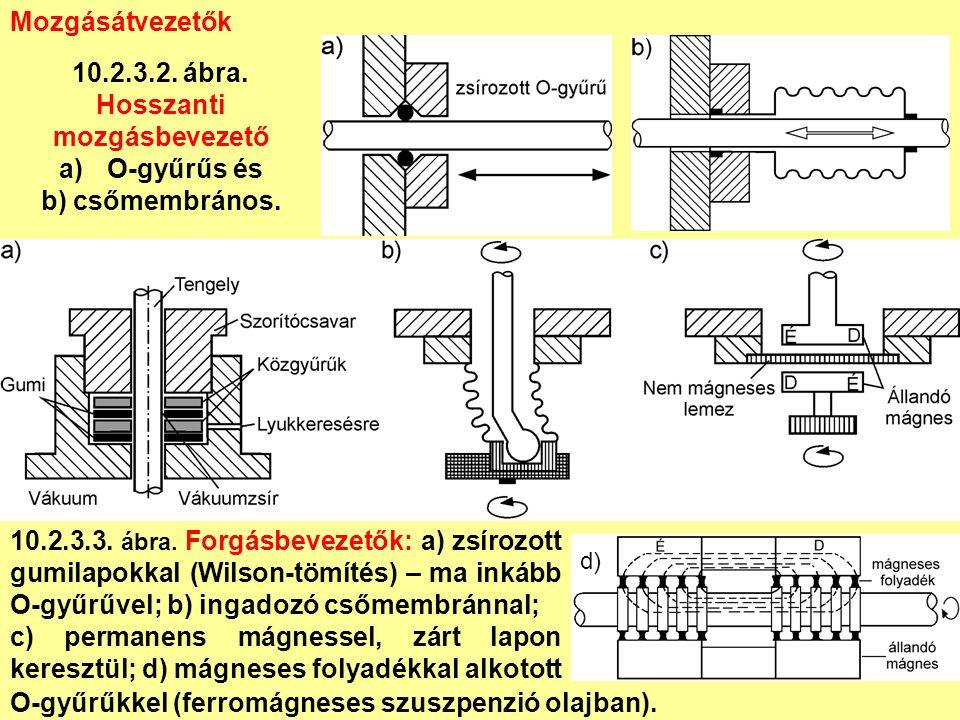 10.2.3.2. ábra. Hosszanti mozgásbevezető a)O-gyűrűs és b) csőmembrános.