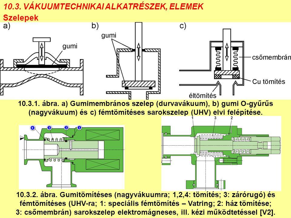 10.3. VÁKUUMTECHNIKAI ALKATRÉSZEK, ELEMEK Szelepek 10.3.1.