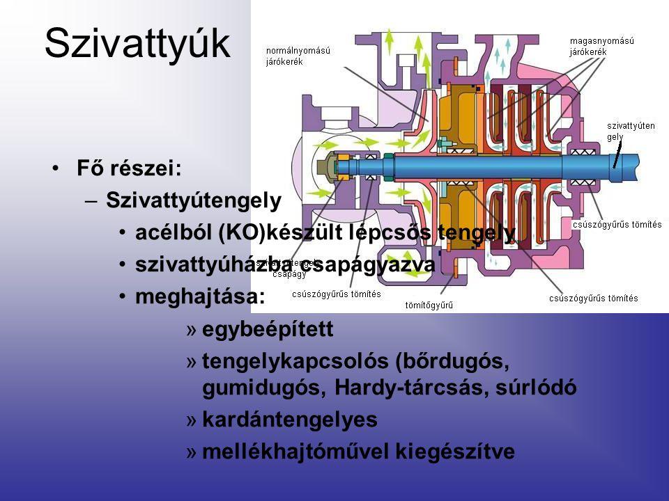 Szivattyúk Fő részei: –Járókerék két forgásfelület közötti lapátozással ellátott egység mechanikai energiát hidraulikai energiává alakítja kialakítása: »radiális (előrehajló, hátrahajló, normál) »axiális »félaxiális
