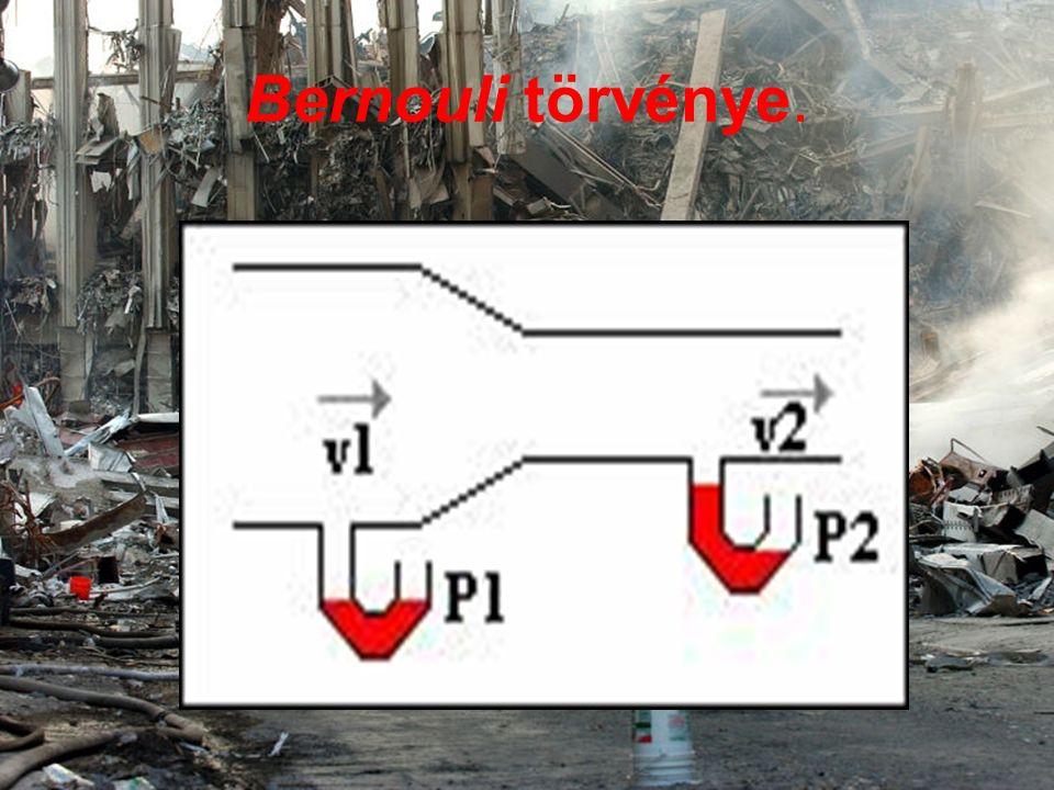 Bernouli törvénye.