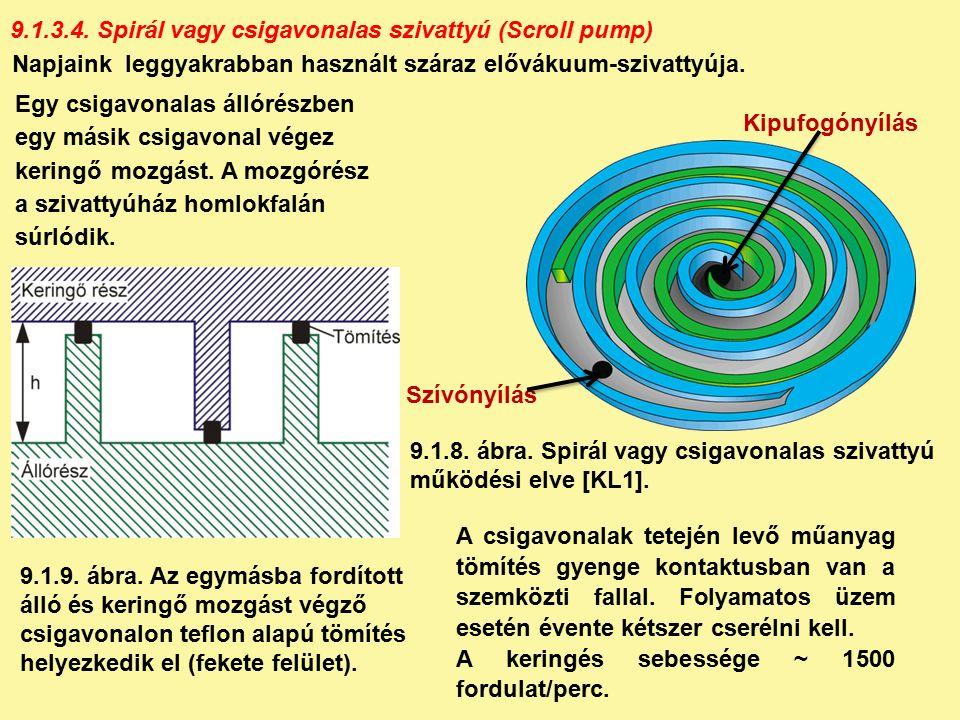 9.1.3.4. Spirál vagy csigavonalas szivattyú (Scroll pump) 9.1.8.