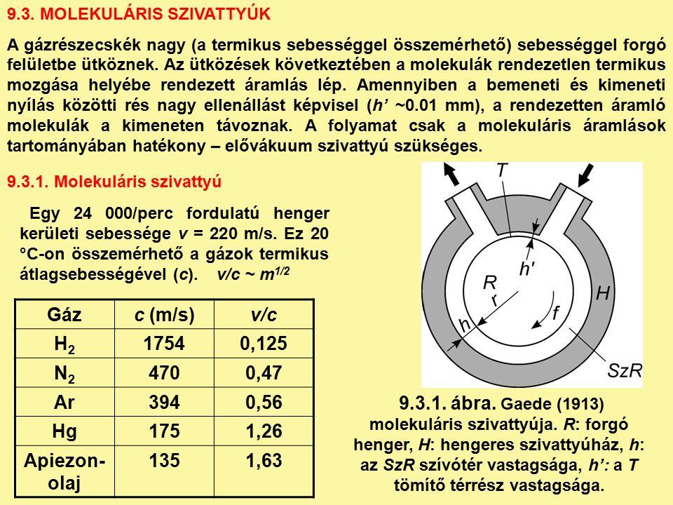9.3. MOLEKULÁRIS SZIVATTYÚK A gázrészecskék nagy (a termikus sebességgel összemérhető) sebességgel forgó felületbe ütköznek. Az ütközések következtébe