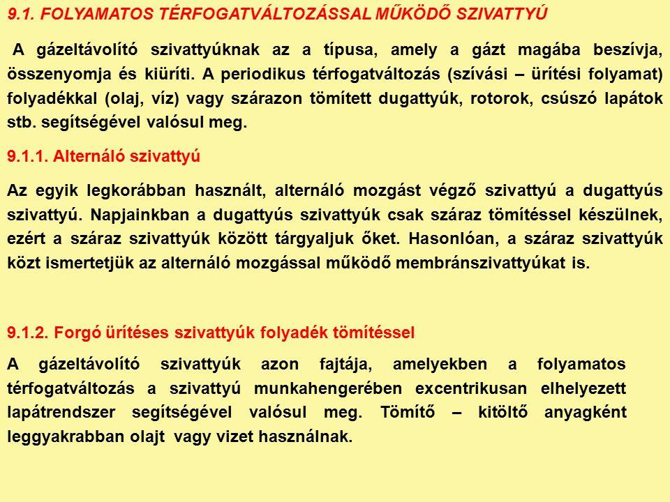 ALTERNÁLÓ ÜRÍTÉSES SZIVATTYÚK – SZÁRAZ KIVITEL 9.1.4.2.