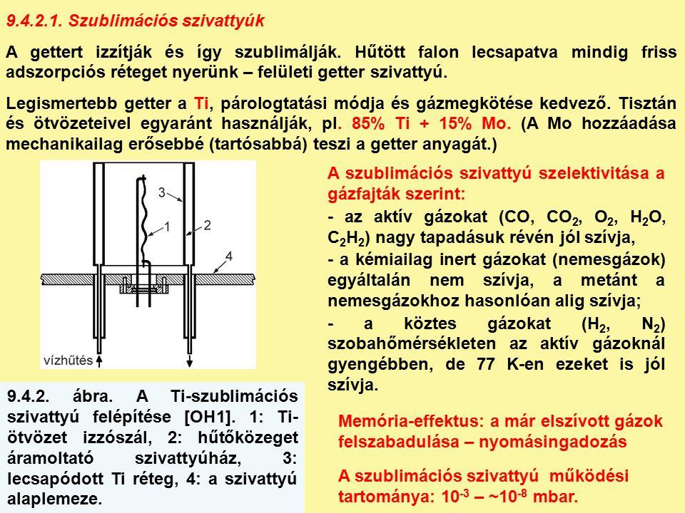 9.4.2.1.Szublimációs szivattyúk A gettert izzítják és így szublimálják.