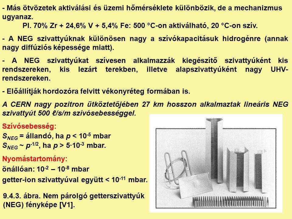 - Más ötvözetek aktiválási és üzemi hőmérséklete különbözik, de a mechanizmus ugyanaz.
