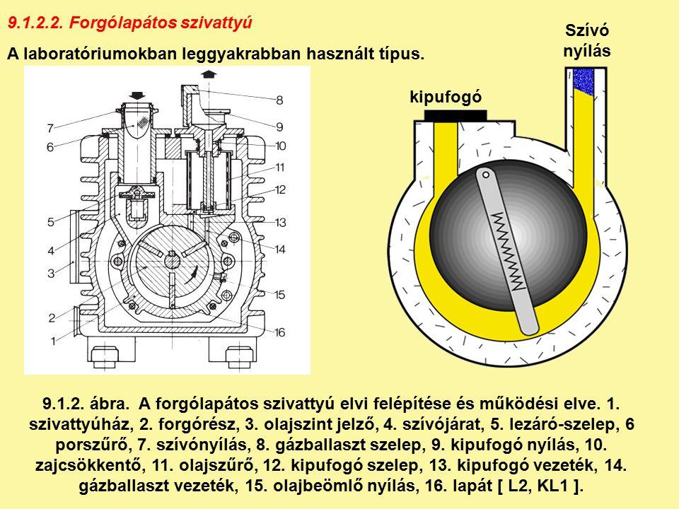 Kondenzálódó gőzök szívása – gázballaszt használata.