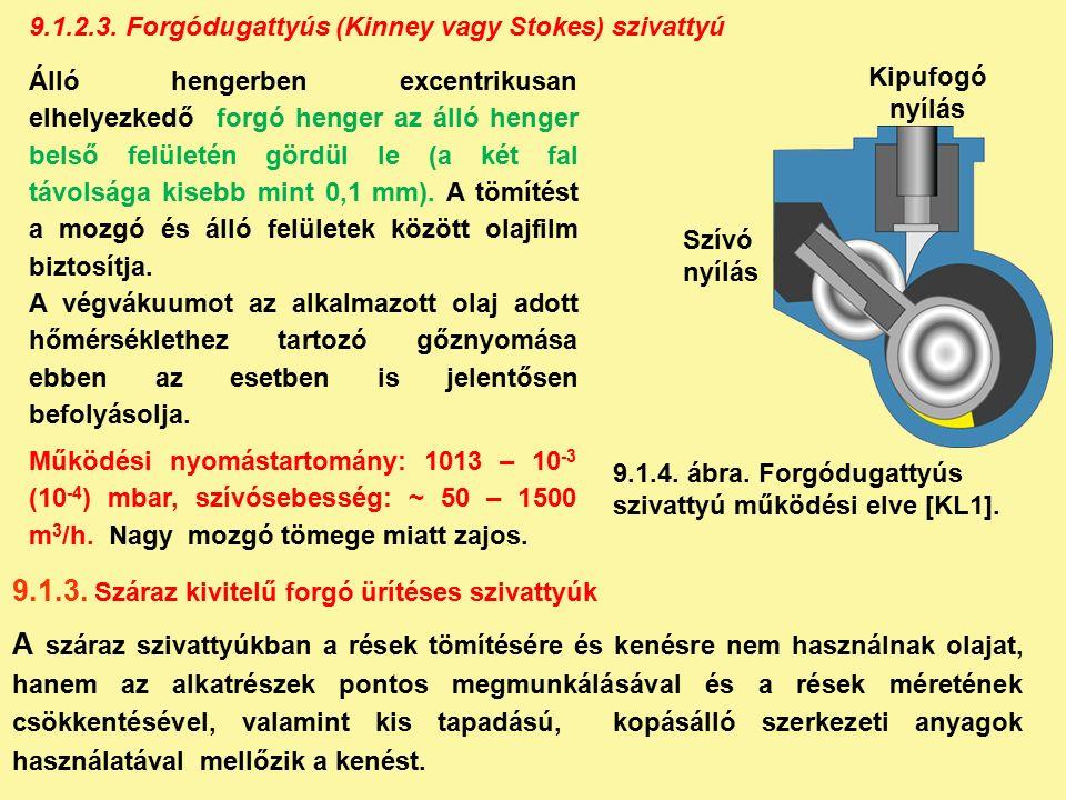 - A rotor fordulatszáma – átmérőtől függően - (15 – 90 ezer/perc).