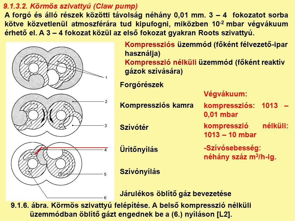 Szívósebesség: néhány ℓ/s –tól ~ 2000 ℓ/s-ig, S Ar ~ 30-55% S N2 függ a mérettől, típustól és a gáz fajtájától, de készítettek nagy mágneses terű gyorsítók mellett igen hosszú szivattyúbetéteket is, amelyek összegzett szívósebessége sokszorosan meghaladja a gyári szivattyúkét.