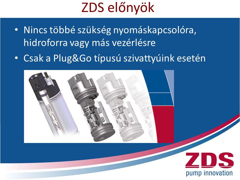 ZDS előnyök Nincs többé szükség nyomáskapcsolóra, hidroforra vagy más vezérlésre Csak a Plug&Go típusú szivattyúink esetén