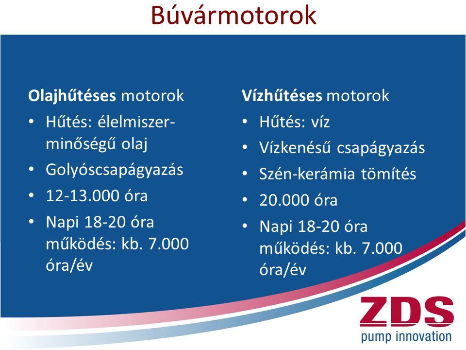 Búvármotorok Olajhűtéses motorok Hűtés: élelmiszer- minőségű olaj Golyóscsapágyazás 12-13.000 óra Napi 18-20 óra működés: kb.