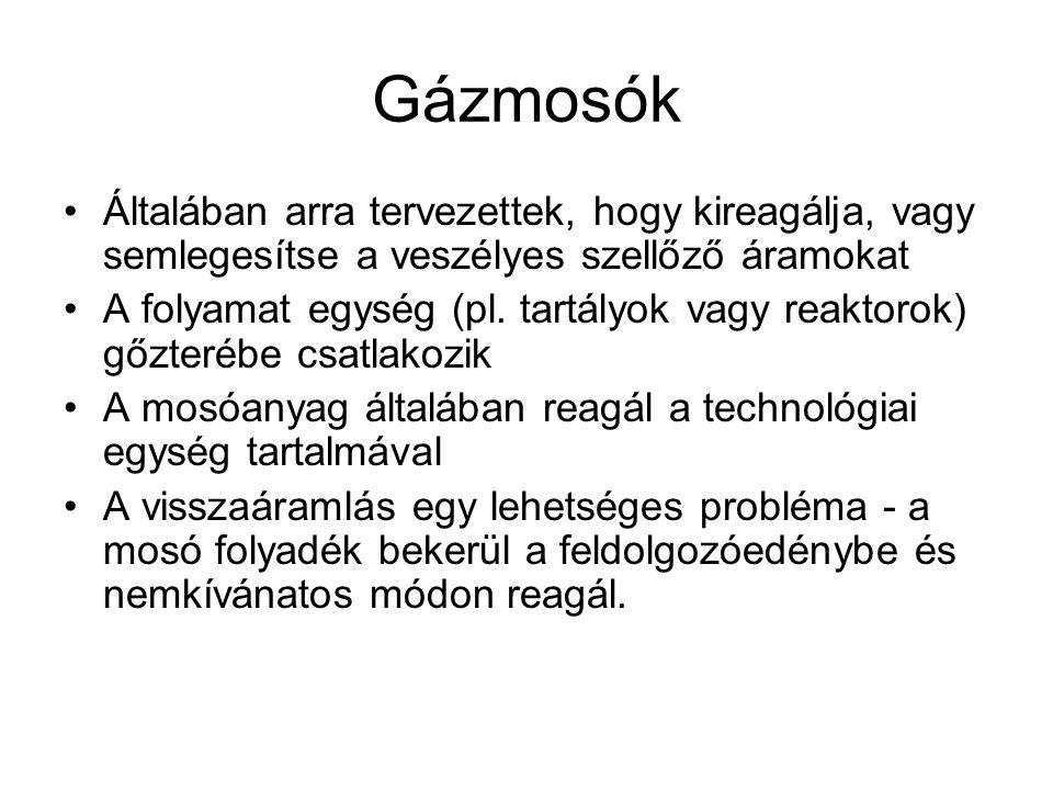 Gázmosók Általában arra tervezettek, hogy kireagálja, vagy semlegesítse a veszélyes szellőző áramokat A folyamat egység (pl.