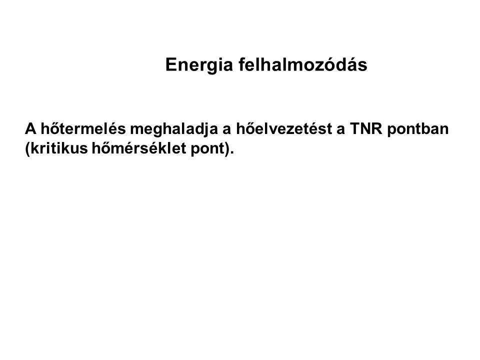 A hőtermelés meghaladja a hőelvezetést a TNR pontban (kritikus hőmérséklet pont).