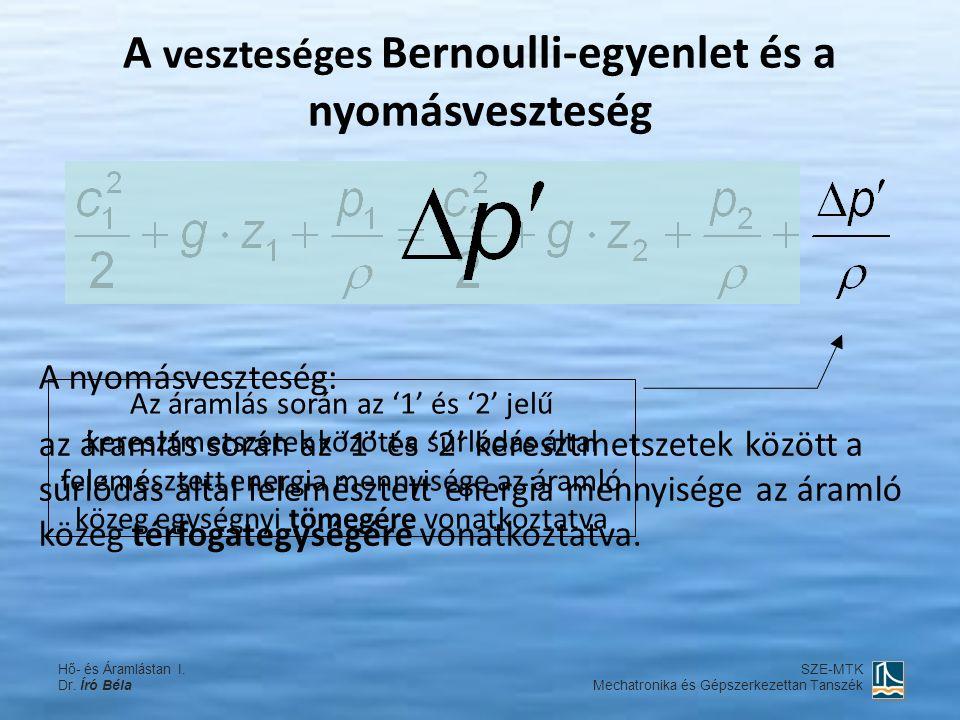A veszteséges Bernoulli-egyenlet és a nyomásveszteség A nyomásveszteség: az áramlás során az '1' és '2' keresztmetszetek között a súrlódás által felem