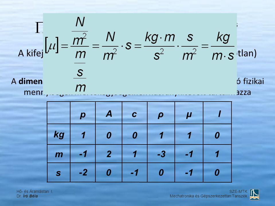 A dimenziómátrix, mely a nyomásveszteségre befolyással bíró fizikai mennyiségek mértékegységeinek hatványkitevőit tartalmazza A kifejezés tehát egy mértékegység nélküli (dimenziótlan) mennyiséget kell adjon.