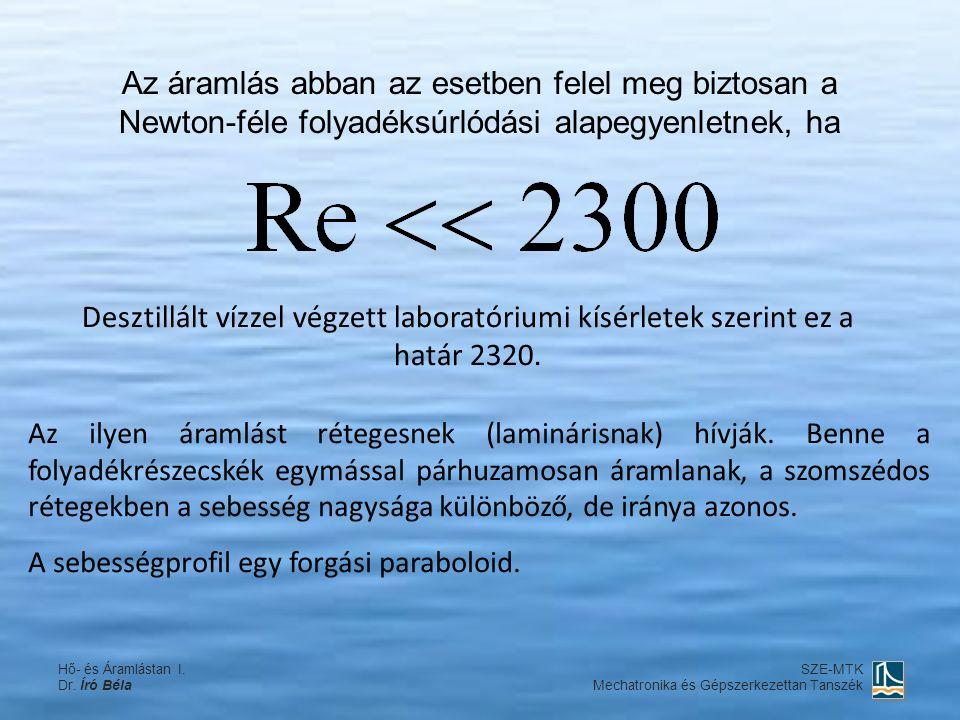Az áramlás abban az esetben felel meg biztosan a Newton-féle folyadéksúrlódási alapegyenletnek, ha Desztillált vízzel végzett laboratóriumi kísérletek szerint ez a határ 2320.