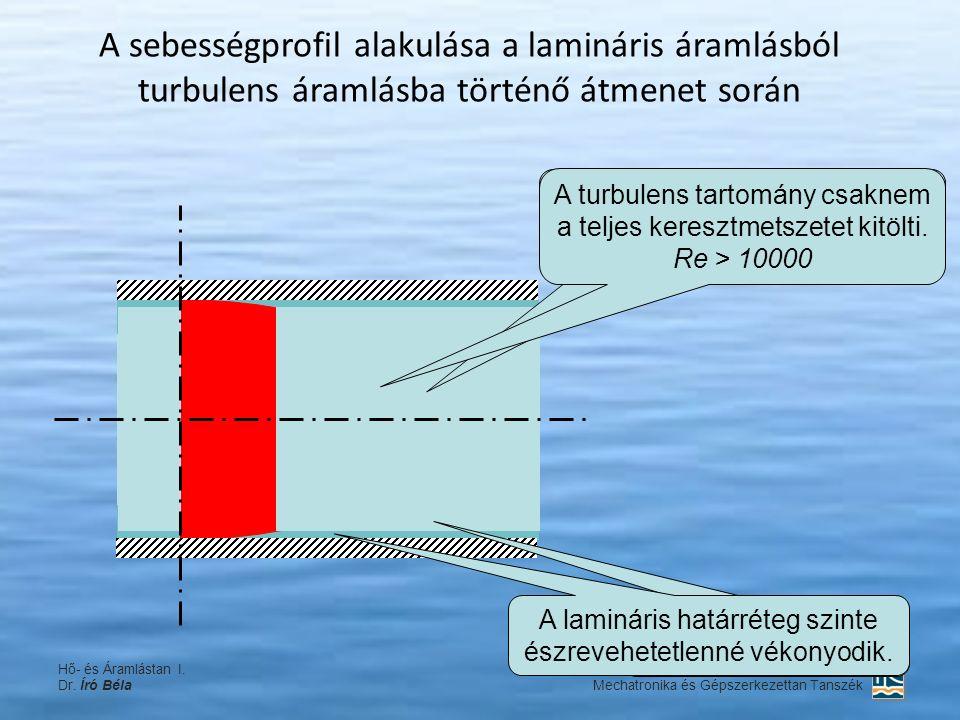 A sebességprofil alakulása a lamináris áramlásból turbulens áramlásba történő átmenet során Hő- és Áramlástan I.