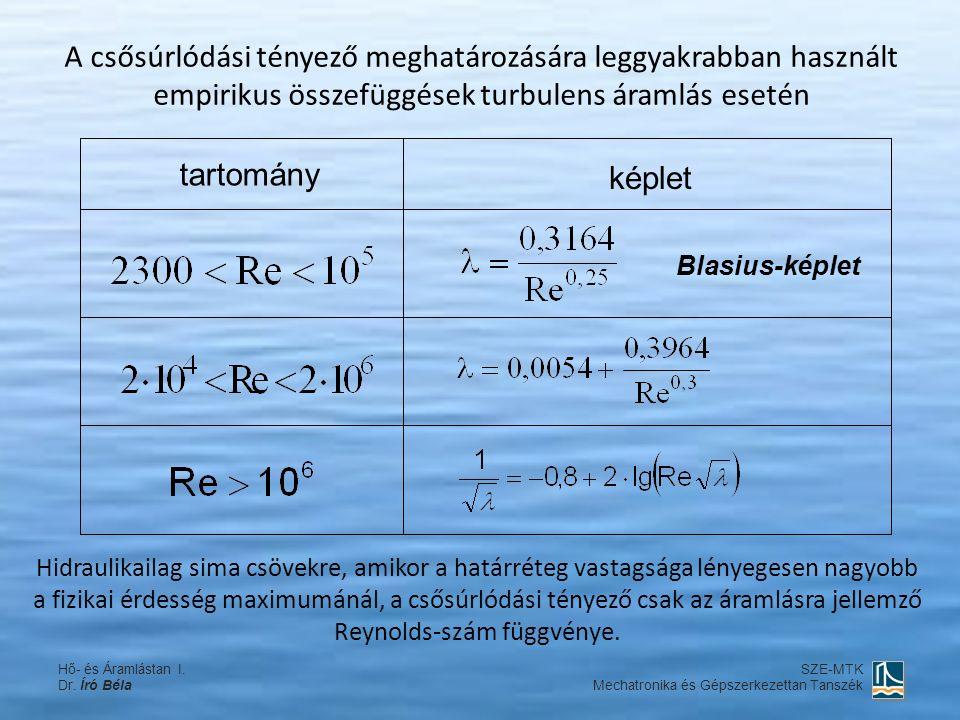A csősúrlódási tényező meghatározására leggyakrabban használt empirikus összefüggések turbulens áramlás esetén Blasius-képlet képlet tartomány Hidraulikailag sima csövekre, amikor a határréteg vastagsága lényegesen nagyobb a fizikai érdesség maximumánál, a csősúrlódási tényező csak az áramlásra jellemző Reynolds-szám függvénye.