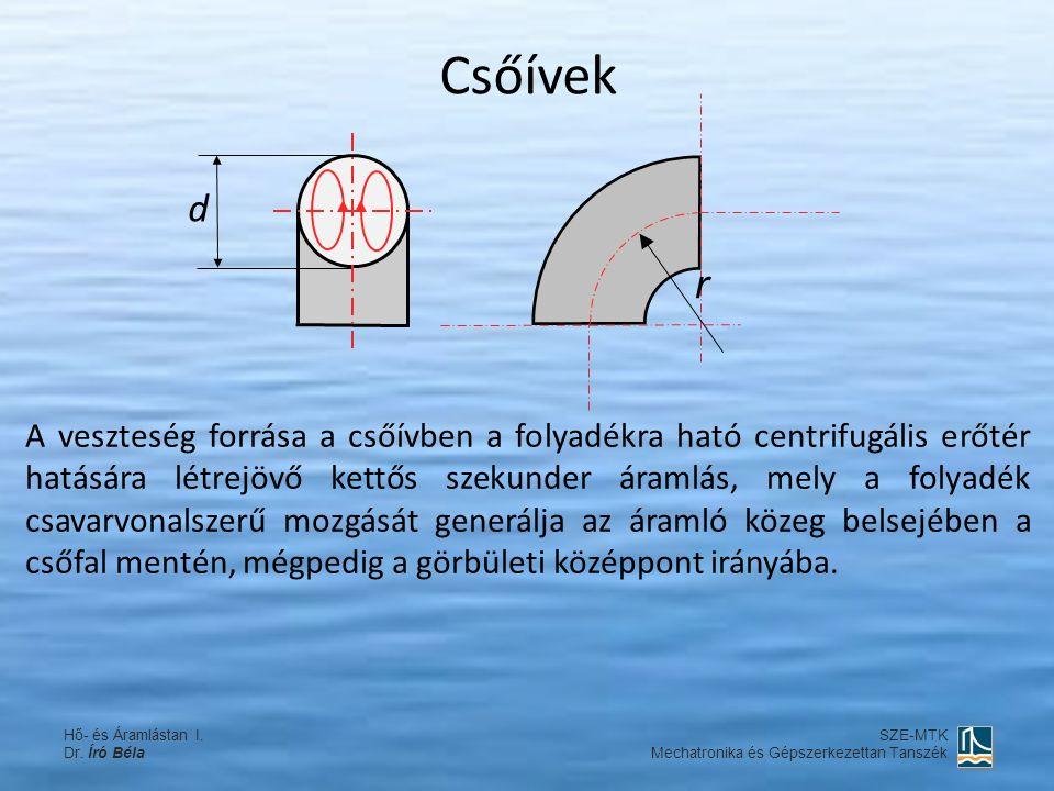 Csőívek A veszteség forrása a csőívben a folyadékra ható centrifugális erőtér hatására létrejövő kettős szekunder áramlás, mely a folyadék csavarvonal