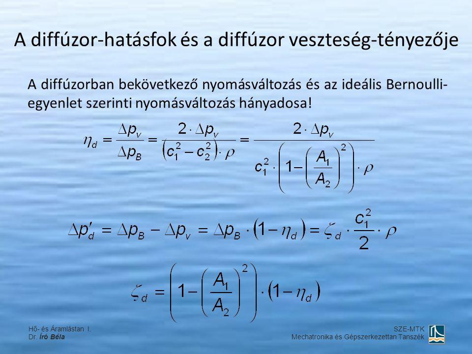 A diffúzor-hatásfok és a diffúzor veszteség-tényezője A diffúzorban bekövetkező nyomásváltozás és az ideális Bernoulli- egyenlet szerinti nyomásváltozás hányadosa.
