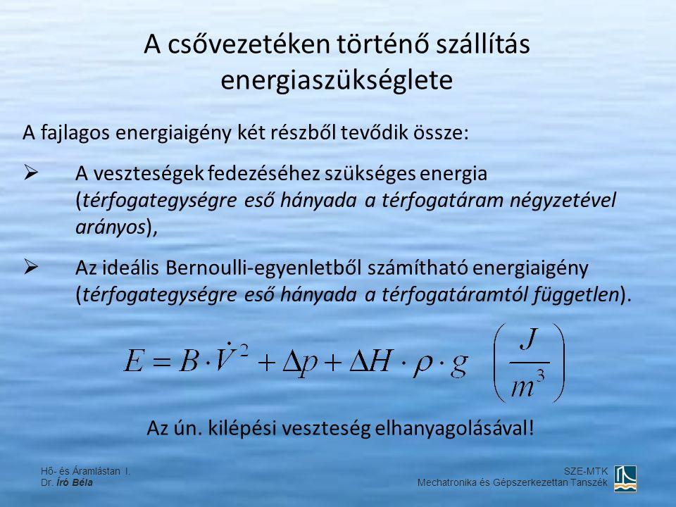 A csővezetéken történő szállítás energiaszükséglete A fajlagos energiaigény két részből tevődik össze:  A veszteségek fedezéséhez szükséges energia (térfogategységre eső hányada a térfogatáram négyzetével arányos),  Az ideális Bernoulli-egyenletből számítható energiaigény (térfogategységre eső hányada a térfogatáramtól független).