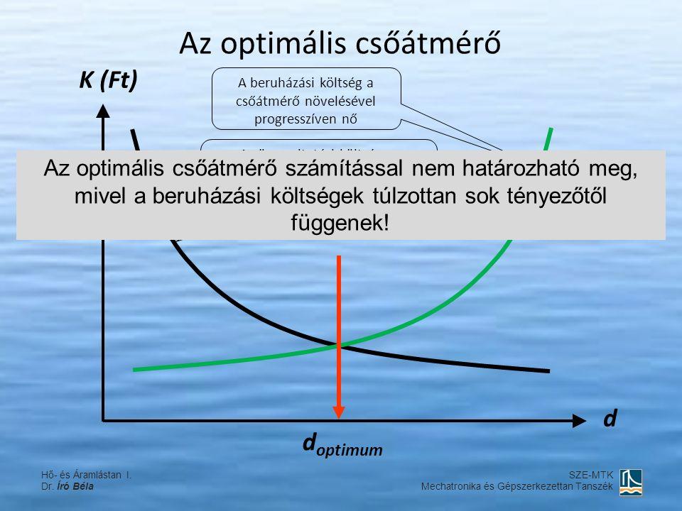 Az optimális csőátmérő K (Ft) d Az üzemeltetési költség, a nyomásveszteséggel arányos és így a csőátmérő növelésével csökken A beruházási költség a csőátmérő növelésével progresszíven nő d optimum Hő- és Áramlástan I.