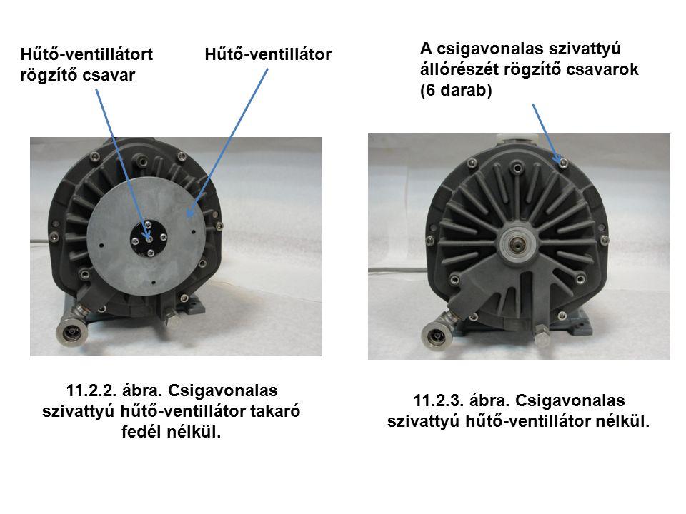 11.2.2. ábra. Csigavonalas szivattyú hűtő-ventillátor takaró fedél nélkül.