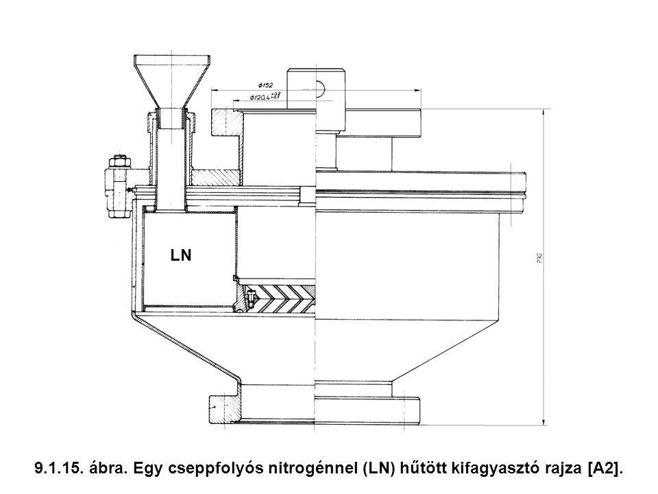 9.1.15. ábra. Egy cseppfolyós nitrogénnel (LN) hűtött kifagyasztó rajza [A2]. LN