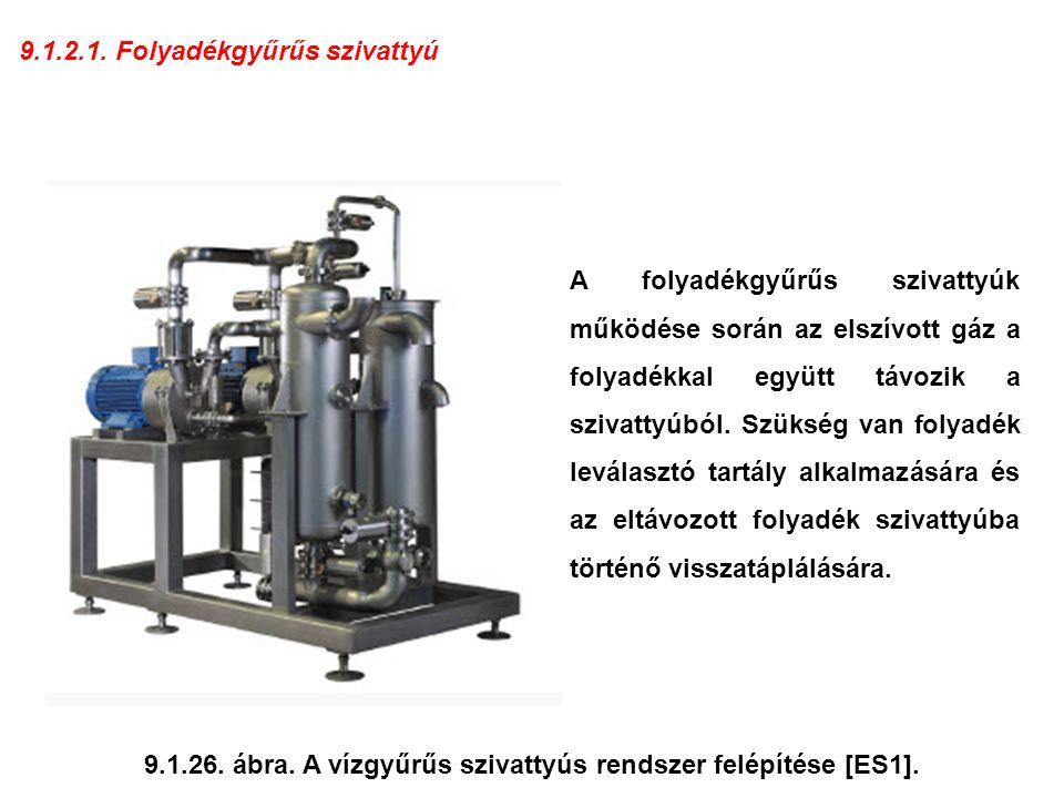 - Szívósebesség A fajlagos szívósebesség (S A ) a hideg felületen kondenzálódó és az onnan felszabaduló gázok áramából: [ℓ  s -1  cm -2 ] (9.5.2.) Nagy nyomásnál :, tehát a maximális szívósebesség a fal hőmérsékletétől és a gáz móltömegétől függ.