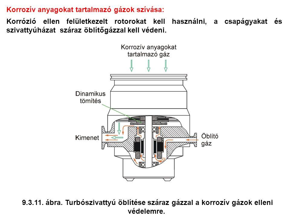 9.3.11.ábra. Turbószivattyú öblítése száraz gázzal a korrozív gázok elleni védelemre.
