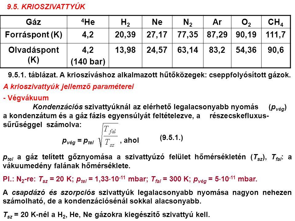 9.5. KRIOSZIVATTYÚK A krioszivattyúk jellemző paraméterei - Végvákuum Kondenzációs szivattyúknál az elérhető legalacsonyabb nyomás (p vég ) a kondenzá