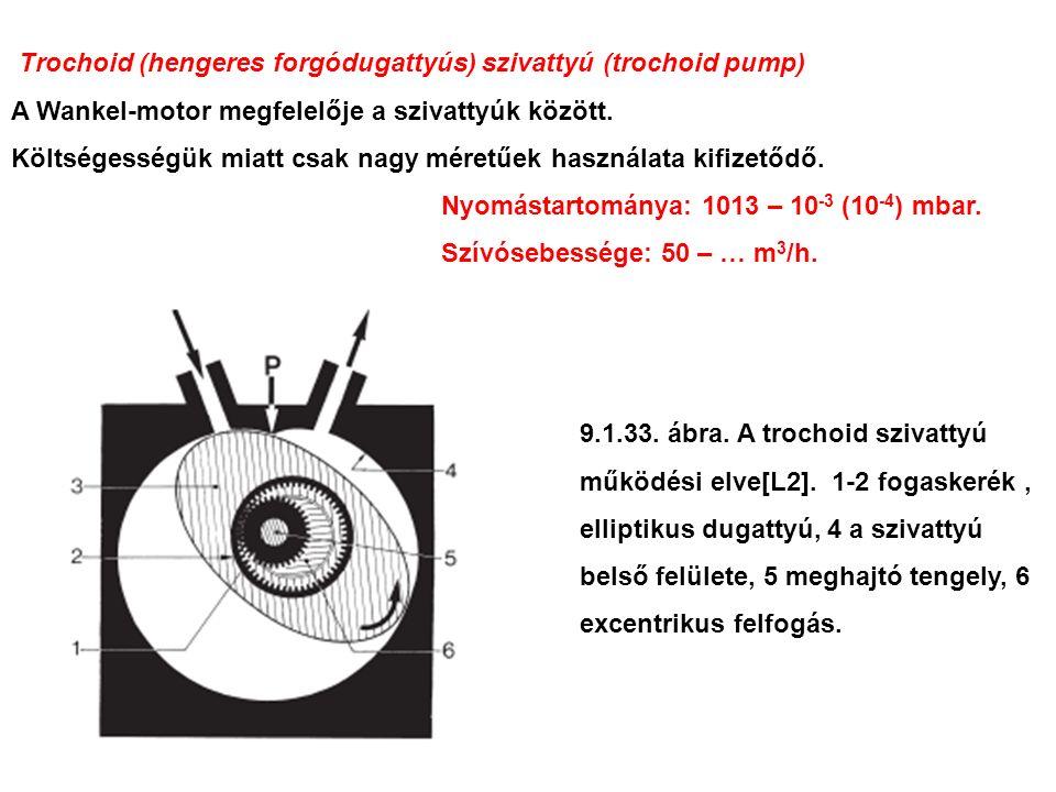 Trochoid (hengeres forgódugattyús) szivattyú (trochoid pump) A Wankel-motor megfelelője a szivattyúk között.
