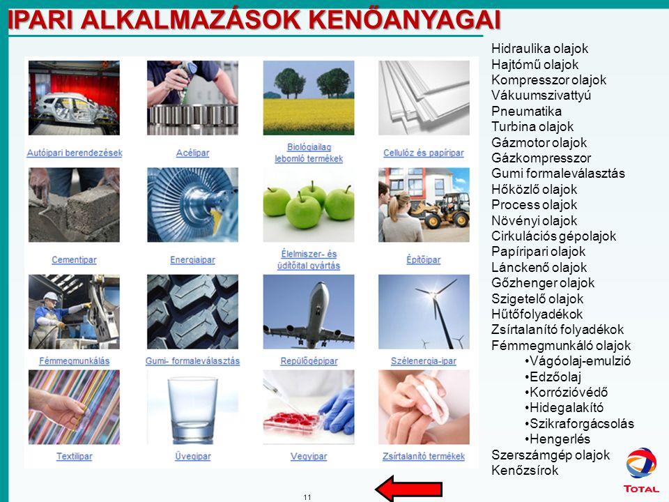 11 Hidraulika olajok Hajtómű olajok Kompresszor olajok Vákuumszivattyú Pneumatika Turbina olajok Gázmotor olajok Gázkompresszor Gumi formaleválasztás Hőközlő olajok Process olajok Növényi olajok Cirkulációs gépolajok Papíripari olajok Lánckenő olajok Gőzhenger olajok Szigetelő olajok Hűtőfolyadékok Zsírtalanító folyadékok Fémmegmunkáló olajok Vágóolaj-emulzió Edzőolaj Korrózióvédő Hidegalakító Szikraforgácsolás Hengerlés Szerszámgép olajok Kenőzsírok IPARI ALKALMAZÁSOK KENŐANYAGAI
