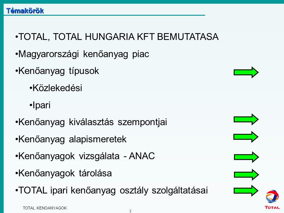 TOTAL KENOANYAGOK 13 TOTAL HIDRAULIKA OLAJOK