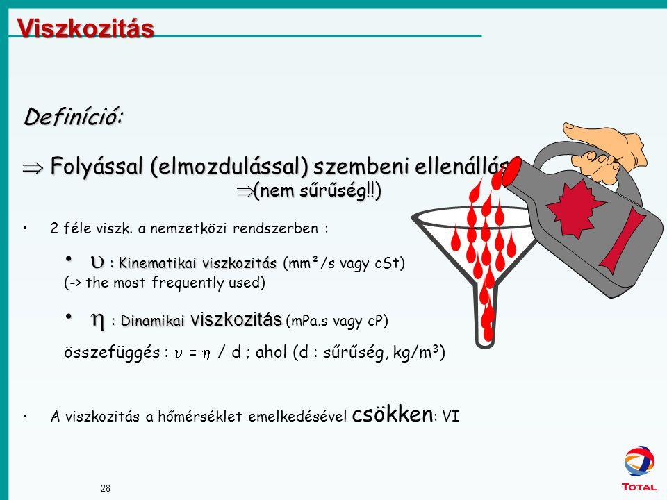 28 Viszkozitás Definíció:  Folyással (elmozdulással) szembeni ellenállás  (nem sűrűség!!) 2 féle viszk.
