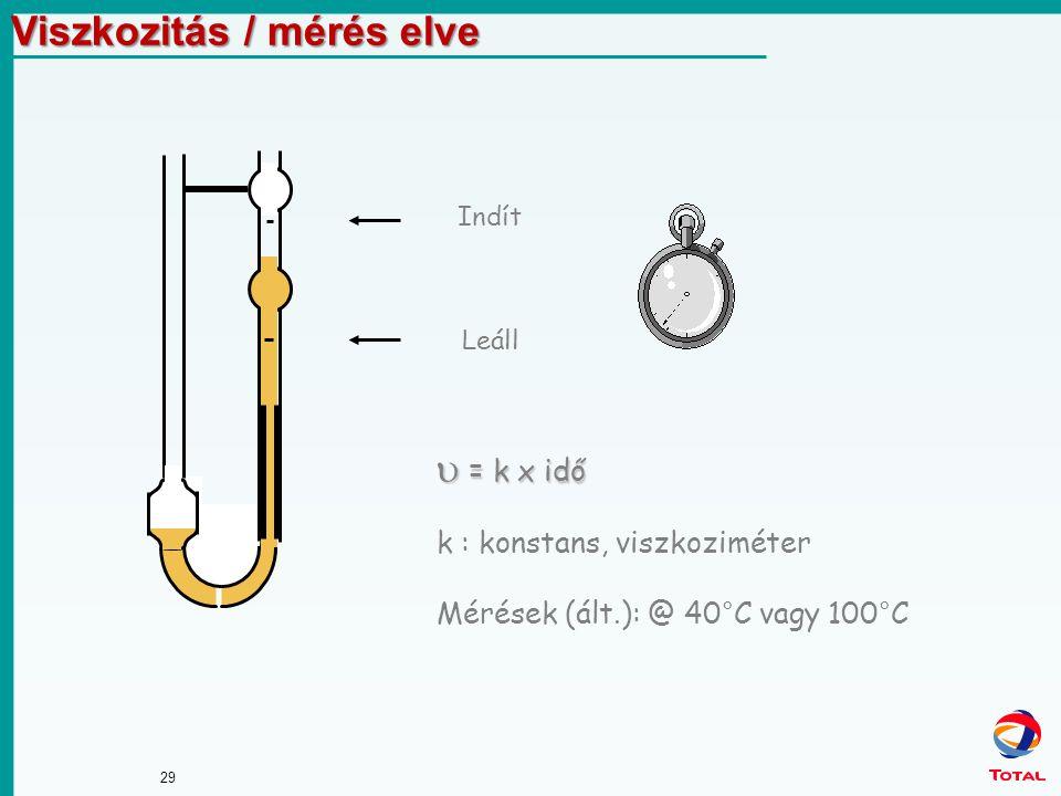 29 Viszkozitás / mérés elve Indít Leáll  = k x idő k : konstans, viszkoziméter Mérések (ált.): @ 40°C vagy 100°C