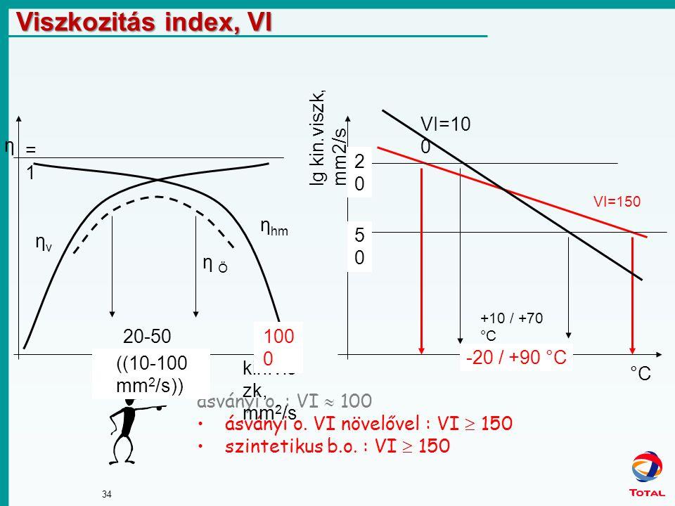 34 ásványi o. : VI  100 ásványi o. VI növelővel : VI  150 szintetikus b.o.