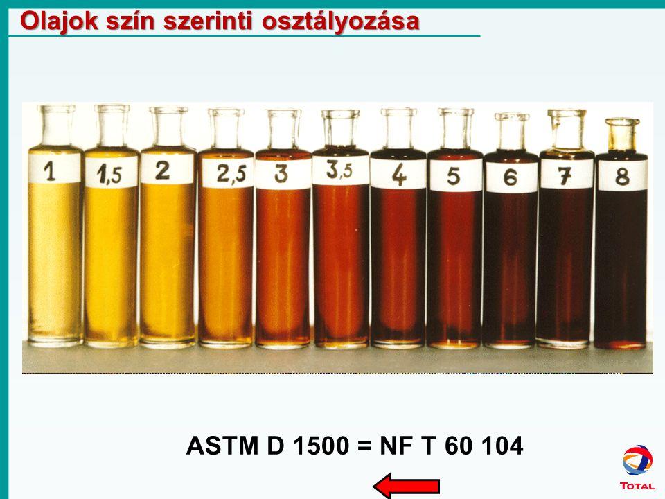 Olajok szín szerinti osztályozása ASTM D 1500 = NF T 60 104