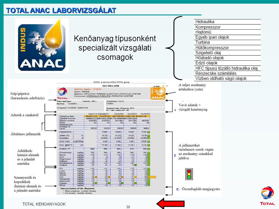 TOTAL KENOANYAGOK 39 TOTAL ANAC LABORVIZSGÁLAT Kenőanyag típusonként specializált vizsgálati csomagok